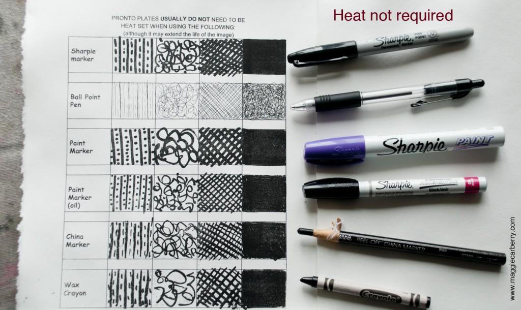 no heat sm